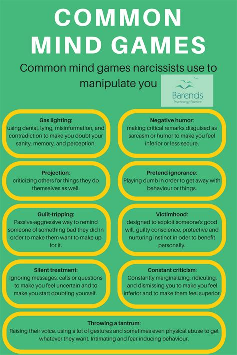 Narcissism - common mindgames narcissists use to