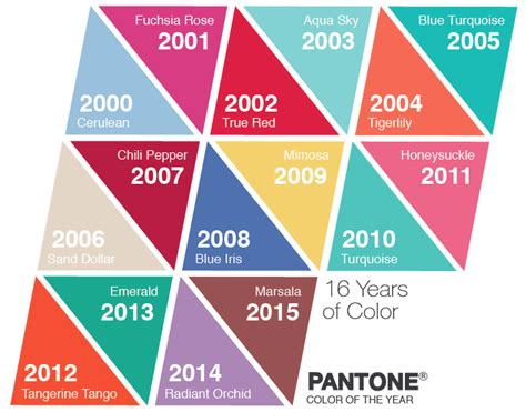 Pantone's 2015 Color of the Year Falls Flat   Builder Magazine