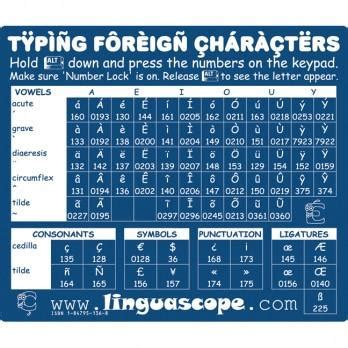 Typing Foreign Languages MousePad – Verb Wheels Ireland