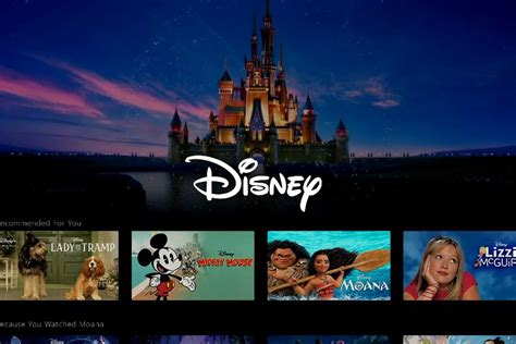 How Disney Plus' subscription cost stacks up to Netflix